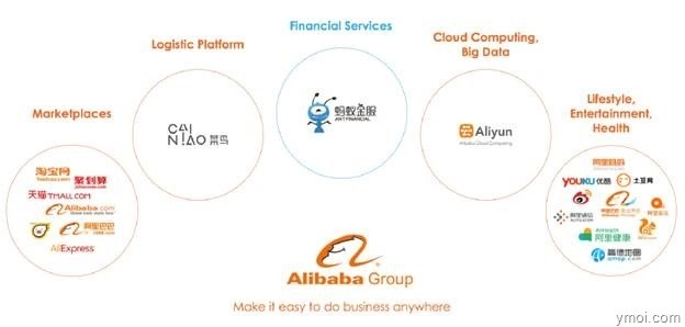 clip_image004-6 Cloud computing could be Alibaba's next big goal.